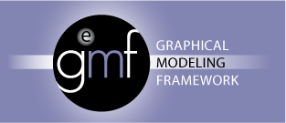 Workshop on GMF